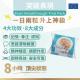 INJOY Health - Brain breakthrough trial pack - 2 capsules